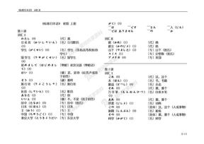 标准日本语词汇表.doc