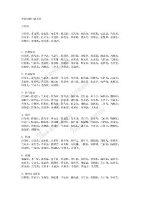 中医妇科口诀心法.doc