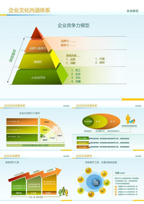 企业文化模板.ppt