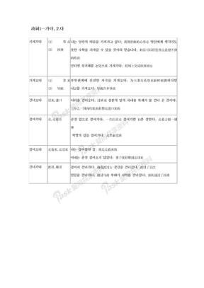 韩语动词+例句1.doc