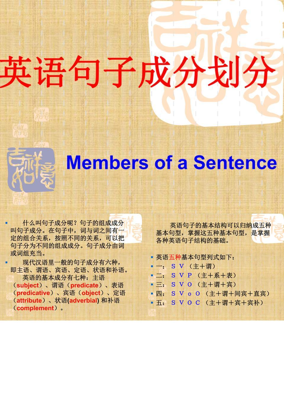 英语句子成分划分讲解.ppt