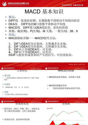 MACD精华.ppt