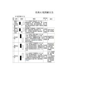 经典K线图解大全.doc