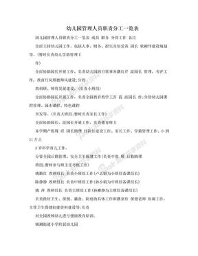 幼儿园管理人员职责分工一览表.doc