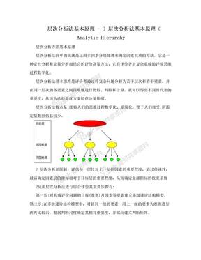 层次分析法基本原理 - )层次分析法基本原理( Analytic Hierarchy.doc