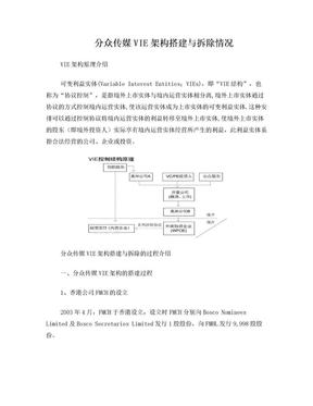 分众传媒VIE架构搭建与拆除过程.doc