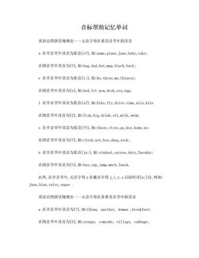 英语音标拼读规则表(超全).doc