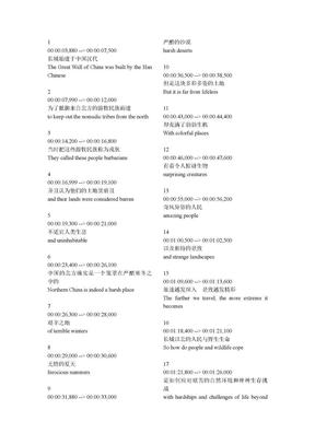 美丽中国(wild china)第四集 万里长城的塞外风光.doc
