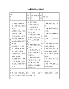 电机维修作业标准.doc