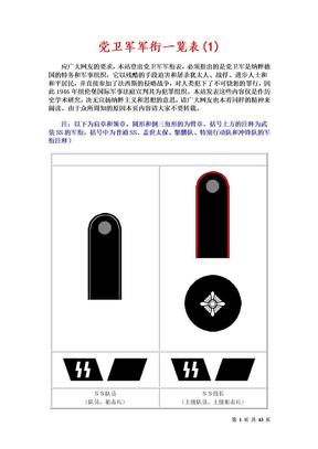 党卫军军衔一览表.doc