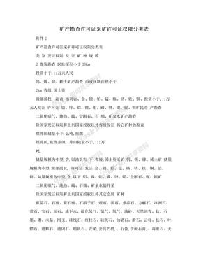 矿产勘查许可证采矿许可证权限分类表.doc