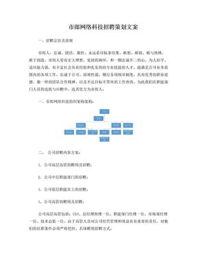 企业招聘文案.doc