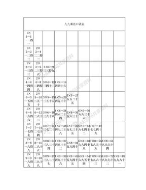 九九乘法口诀表(A4直接打印版).doc