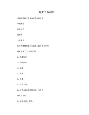 2危大工程清单.doc