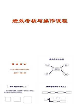 绩效考核与操作流程.ppt