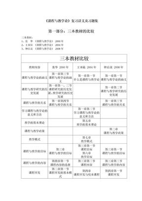 《课程与教学论》复习讲义及习题集【全】.doc