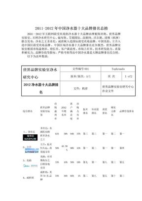 2012中国家用净水器十大品牌排名总榜.doc