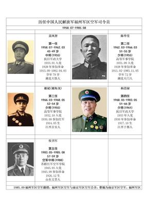 中国人民解放军福州军区空军司令员.doc