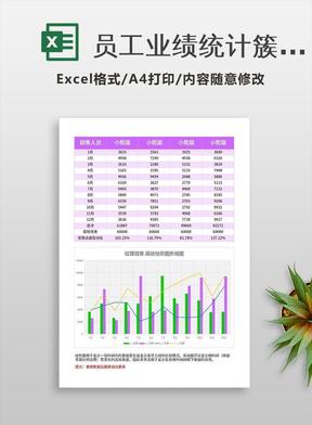 员工业绩统计簇状柱形图折线图Excel模.xlsx