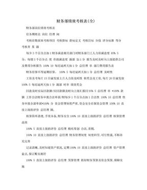 财务部绩效考核表(全).doc