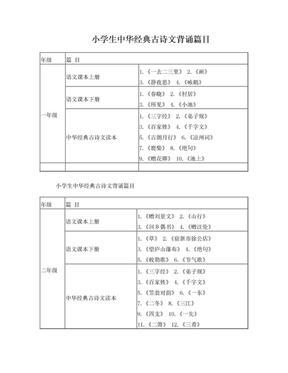 中、小学生中华经典古诗文背诵篇目.doc