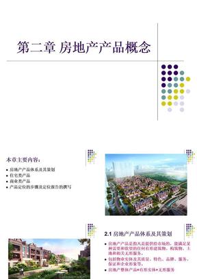 房地产产品分类.ppt