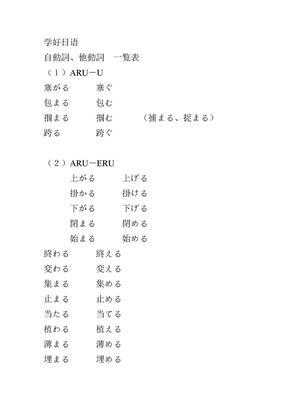 自动词と他动词の対応表.doc