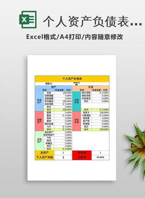 个人资产负债表(样表)