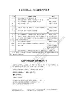 中国人大金融专硕......金融学综合431.pdf