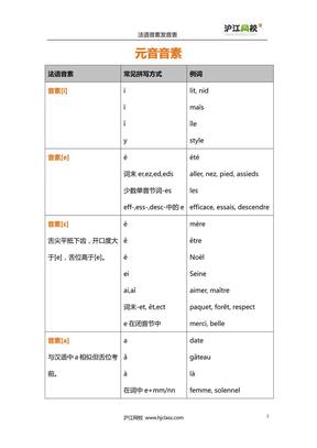 法语音素发音规则.pdf