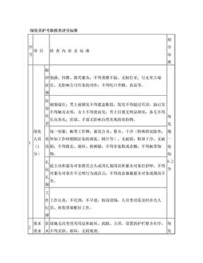 绿化养护考核检查评分标准表格细则.doc