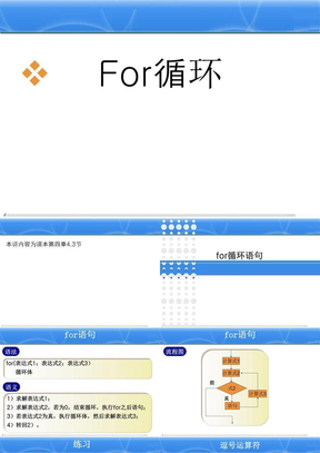 for循环.ppt