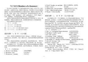 高中英语句子成分分析_直接打印版.doc