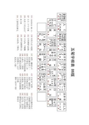 五笔字根表(可直接打印).doc