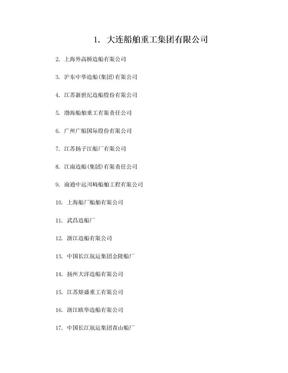 中国船厂排名.doc