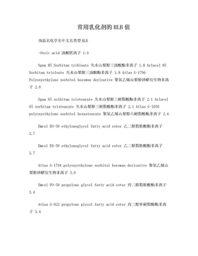 常用乳化剂的HLB值.doc