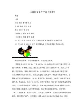 三国历史事件年表(详解).doc