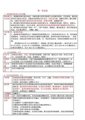 2013中级会计实务串讲讲义及重难点归纳.doc