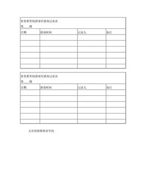 食堂紫外线消毒灯消毒记录表.doc