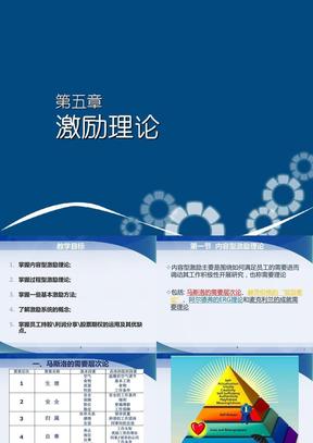 管理心理学05激励理论.ppt