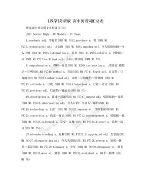 [教学]外研版 高中英语词汇总表.doc
