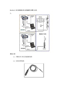NovAtel GPS接收机RTK系统操作步骤与方法(定制版).doc