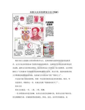 真假人民币的辨别方法(图解).doc
