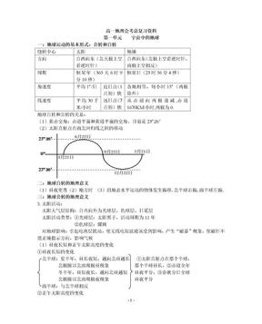 高中地理知识点总结(超全!!!!)
