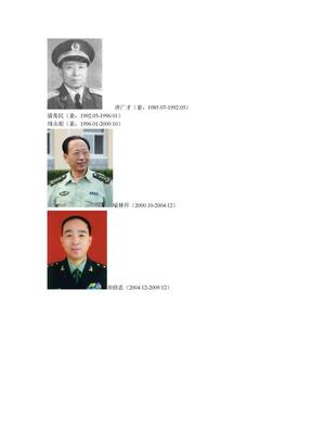 中国人民解放军新疆军区历任政治委员.doc