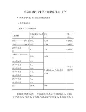 人力资源部内部培训计划.doc