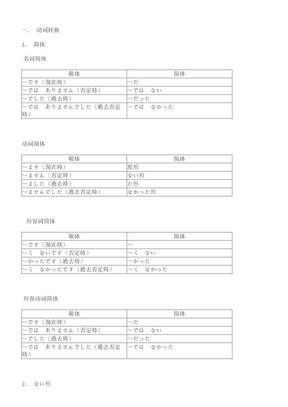 标日初级语法总结.doc