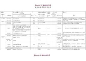 销售业务员绩效考核表.doc
