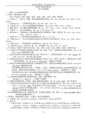 初中英语语法学习提纲.doc
