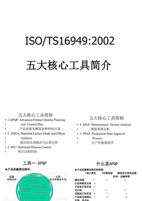 TS16949五大工具.ppt